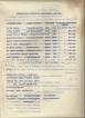 Részvénytársaság alapító okirat tervezet -1920